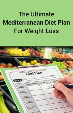 As the name suggests, the Mediterranean diet originated in that particular part of the world. It is a way of eating that is based on the foods of the countries around the Mediterranean Sea.