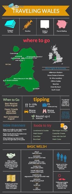 Viajando para o País de Gales, Reino Unido.