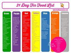 21 Day Fix food list #21dayfix #momfriendly.  Find me at www.beachbodycoach.com/AnnaRiegler www.shakeology.com/AnnaRiegler