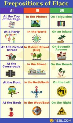 Prepositions of Place! A preposition can provide us with information on the relationship between two words within a sentence, one such relationship is the place Learning English For Kids, Teaching English Grammar, English Lessons For Kids, English Writing Skills, English Worksheets For Kids, English Vocabulary Words, English Language Learning, Teaching Spanish, English Prepositions