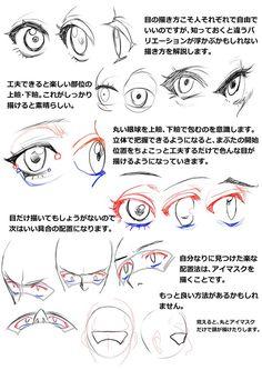 Olhos como desenhar e suas vistas em perspectivas diferentes