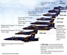 F-18 Blue Angel Model Navy Fighter Jet Toy Plane Collectible Airplane Pull Back