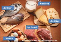 Vocabulario sobre los alimentos