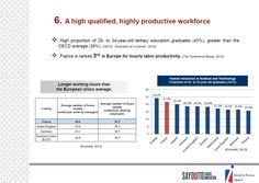 6. A high qualified, highly #productive workforce http://www.invest-in-france.org/Medias/Publications/1429/10-reasons-to-invest-in-France-july-2013.pdf