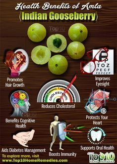 Top 10 Health Benefits of Amla (Indian Gooseberry) Oral Health, Health And Nutrition, Health And Wellness, Health Tips, Top 10 Home Remedies, Indian Home Remedies, Herbs For Health, Reduce Cholesterol, Health
