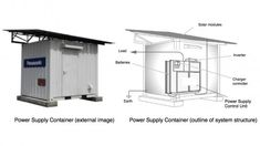 Panasonic's Power Supply Container is a self-contained solar power plant designed for deve...