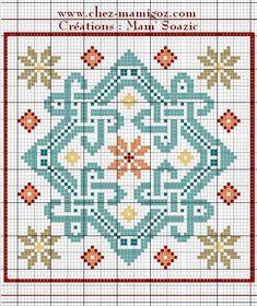 Biscornu Cross Stitch, Celtic Cross Stitch, Cross Stitch Fruit, Cross Stitch Kitchen, Cross Stitch Heart, Cute Cross Stitch, Cross Stitch Borders, Cross Stitch Alphabet, Cross Stitch Designs