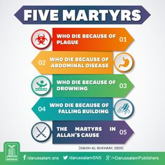 Daily Hadith | Five Martyrs [Sahih Al-Bukhari, Book of Jihaad, Hadith: 2829] Chapter: There are seven martyrs other than killed in Jihad.   #Martyrs #Hadith
