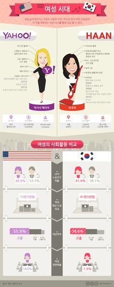 여성시대   HAAN 한경희 CEO vs YAHOO! 마리사 메이어 한국과 미국의 여성근로자 비교!  http://newsjel.ly/issue/ceo_mother/