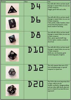 D&D dice uses