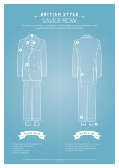 Suit Styles Infographics - British Style, Savile Row #worldsuits #suit #suits #bespoke #tailor #tailormade #class #lifestyle #style #cool #nice #look #outfitoftheday #swag #guy #man #fashion #stylish #work #business #entrepreneur #menswear