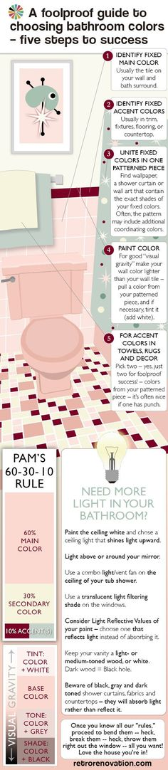 A foolproof guide to choosing bathroom colors -- Five steps to success