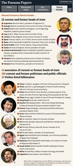"""Unprecedented Leak"" Exposes The Criminal Financial Dealings Of Some Of The World's Wealthiest People 