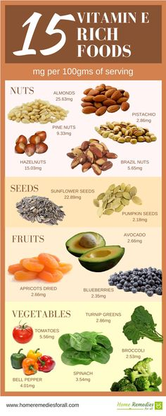 Vitamin E fights free radicals as antioxidant, improves immunity and reduces inflammations. Add Vitamin E Rich foods to your daily diet.