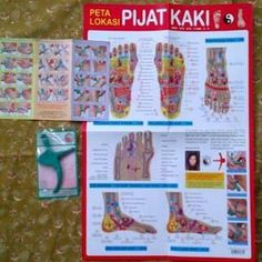 PETA LOKASI PIJAT KAKI , Karya ASLI Oei Gin Djing Acupressure, Peta, Computer Science, Gin, Body, Infographic, Health Fitness, Baseball Cards, Education