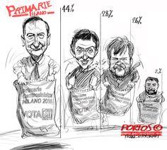 www.portoscomic.org | Vignette e caricature made in Italy