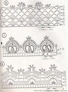 chart for lace