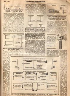 1919-News-Atricle-The-True-Wireless-2-nikola-tesla-29202321-625-853.jpg 625×853 pixels