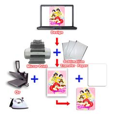 Tution: What is Sublimation Transfer Paper(2) http://www.feiyuepaper.com/news/item_13797.html