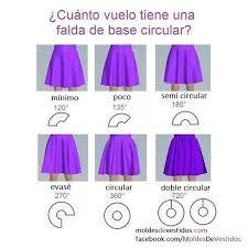 Resultado de imagen de falda circular