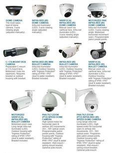 Types of Security Cameras – XS Applied Technologies Inc. Arten von Überwachungskameras – XS Applied Technologies Inc. Wireless Home Security Systems, Security Camera System, Security Surveillance, Security Alarm, Surveillance System, Best Home Security, Security Tips, Security Cameras For Home, Safety And Security