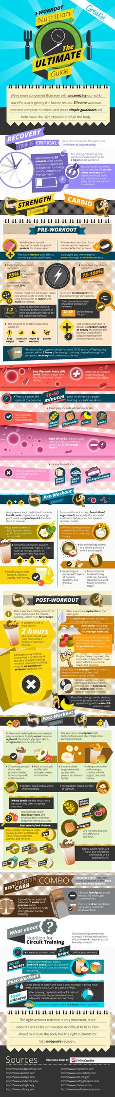 Intense or average workout needs regular and adequate fueling of the body engine. Either you follow a strength training or a cardio program here you'll find the ultimate nutrition guide with food suggestions for keeping your energy and stamina while protecting your body and maximizing results.