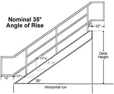 "Best Staircase Frame Features 12"" Channel Stringers With Welded 640 x 480"