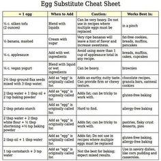 egg substitute for vegan baking egg substitute for vegan baking egg substitute for vegan baking egg substitute for vegan baking