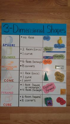 3-Dimensional Shape Poster that younger children can relate to! :D It was a hit in our classroom!