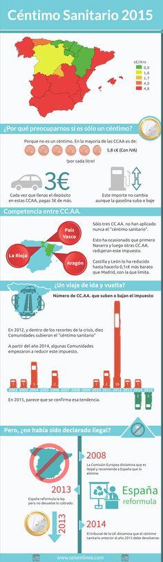 Infografía Mapa Centimo Sanitario 2015 #infografia #centimo #sanitario #ahorra #gasolina