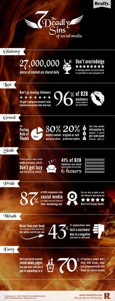 The Seven Deadly Sins of #SocialMedia - #infographic #SMM (courtesy of my friend Todd Burgess)