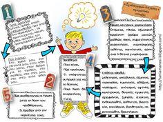 Teaching Writing, Classroom Management, Special Education, Grammar, Worksheets, Language, Bullet Journal, School, Blog
