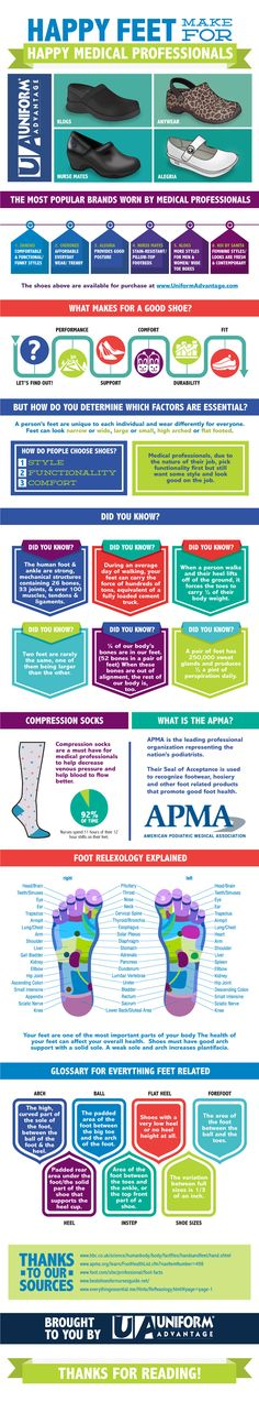 Professions in the medical field often demand long hours while standing. This infographic goes into which shoes are used most often in the field, and why they are the best. According to Uniform Advantage, people pick shoes by three categories - style Nursing School Tips, Nursing Career, Nursing Shoes, Nursing Tips, Medical School, Way Of Life, The Life, Medical Coding, Medical Assistant