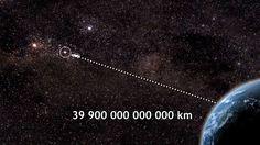 Proxima du centaure, l'étoile la plus proche du soleil.