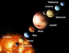 Free art print of Solar system. Illustration of solar system with sun and the planets. Mars And Earth, Sun And Earth, Solar System For Kids, Solar System Planets, Solar System Painting, Venus, Planet Order, 8 Planets, Planets Wallpaper