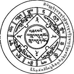 17 Четыре отбрасывания вреда Tibetan Mandala, Symbols, Peace, Sobriety, Glyphs, World, Icons