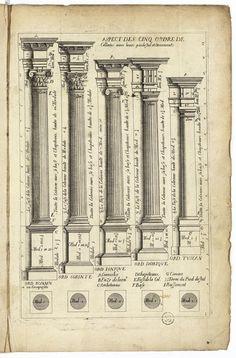 Пять орденов архитектуры