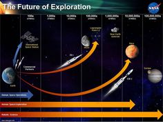 The Future of Space Exploration Starts on Earth   NASA