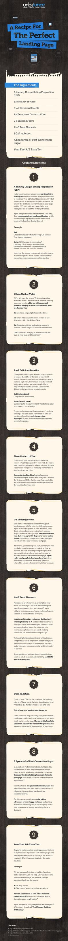 Receta para una Landing Page perfecta #infografia #infographic #marketing :: Para saber más... http://materialesmarketing.wordpress.com/2013/04/23/receta-para-una-landing-page-perfecta-infografia-infographic-marketing/