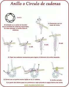 Paso a paso puntos crochet learn crochet circle
