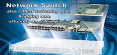 Network switch: Network design, Applications, and Functions Network Switch, Trending Today, Learning, Design, Studying, Teaching, Design Comics
