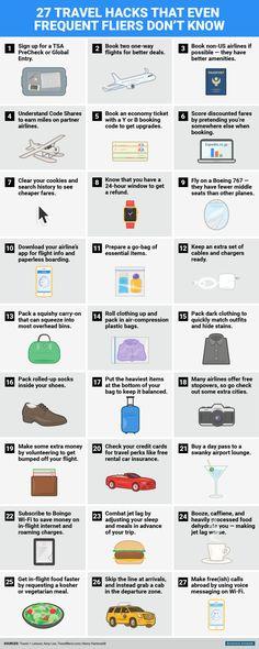 27 travel hacks that
