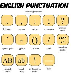 English punctuation infographic by engames.eu
