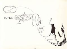 "Graphic scores: Cathy Berberian ""Stripsody"""