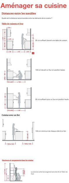How to arrange your kitchen: here are all the distances to respect between different furniture and household appliances for a comfortable, optimized and pleasant kitchen. # Tips # furnishings # kitchen Source link Mos Architects, Video Blog, Easy To Digest Foods, Apartment Balconies, Cereal Recipes, Küchen Design, Interior Design, Architecture Details, Architecture Renovation