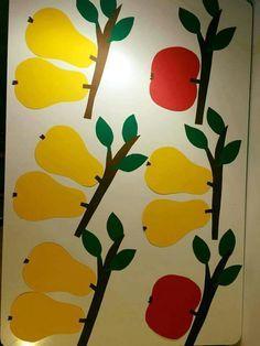 hručka jablko