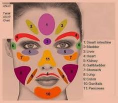 masaż shiatsu - Szukaj w Google