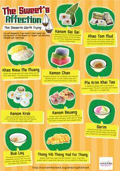 + Thai Dessert