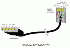 Usb To Pinout - Antena wifi - Electronic Circuit Projects, Electrical Projects, Electronic Engineering, Electronic Kits, Electrical Engineering, Computer Basics, Computer Help, Computer Technology, Electronics Basics