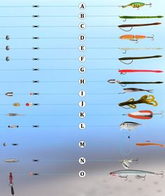Fishing Artificial Bait Rigs